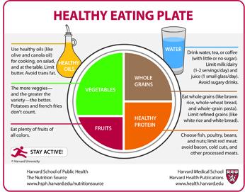 HealthyPlate_FINALVERSION