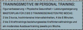 Trainingsmotive im Personal Training