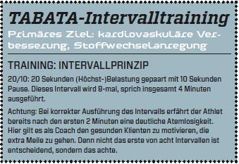 Tabata Intervalltraining als Teil des Personal Training