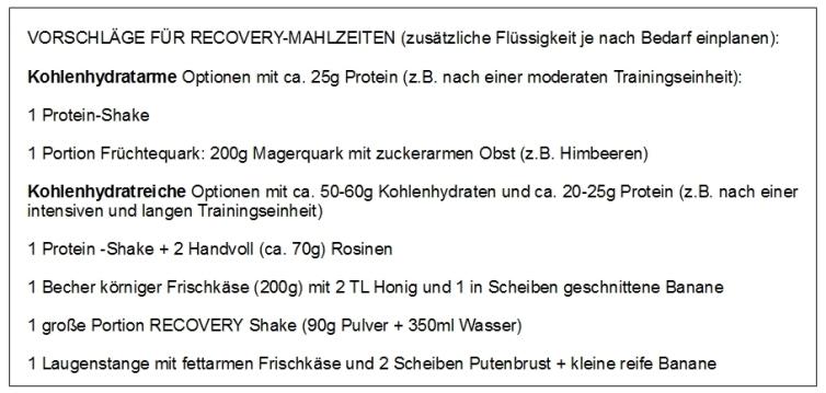 Vorschläge für Recovery Mahlzeiten