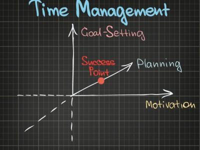 Ein Tag im Leben - Produktivität steigern,Functional Training Magazin, Functional Training
